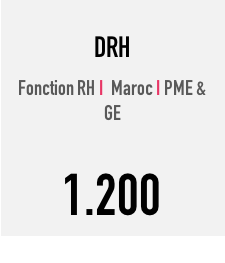 Panel DRH